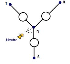 Un sistema trifásico como tres generadores independientes